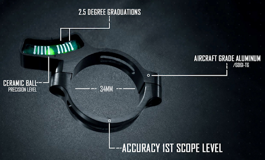 Accuracy 1st Scope Level Features